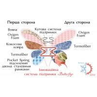 Ортопедический матрас «Azalia/Азалия»